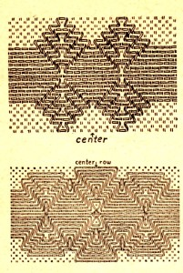 Vintage Crafts and More - Huck Weaving Edge Pattern 2