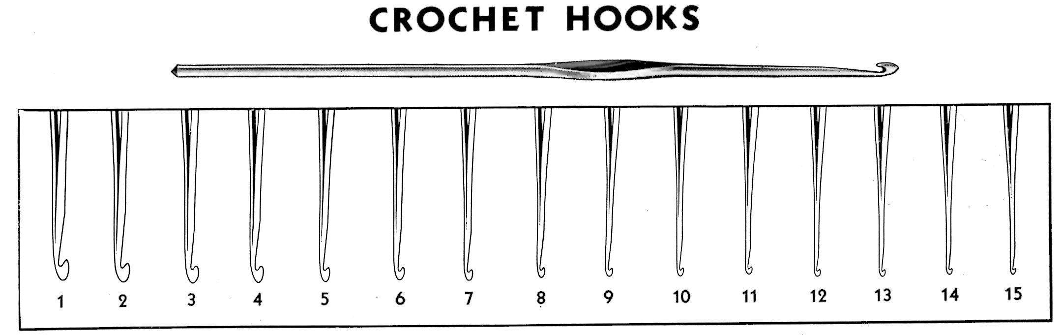 Crocheting Needle Sizes : Crochet Hook Size Chart Car Interior Design