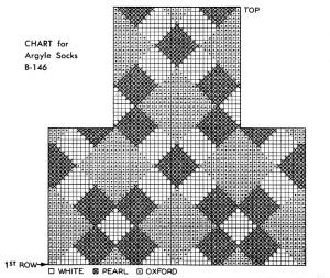 Argyle Socks worked on 2 needles Knitting Pattern Chart
