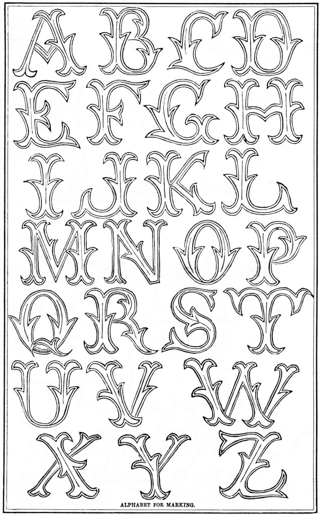 Antique Alphabet to Embroidery - Vintage Crafts and More