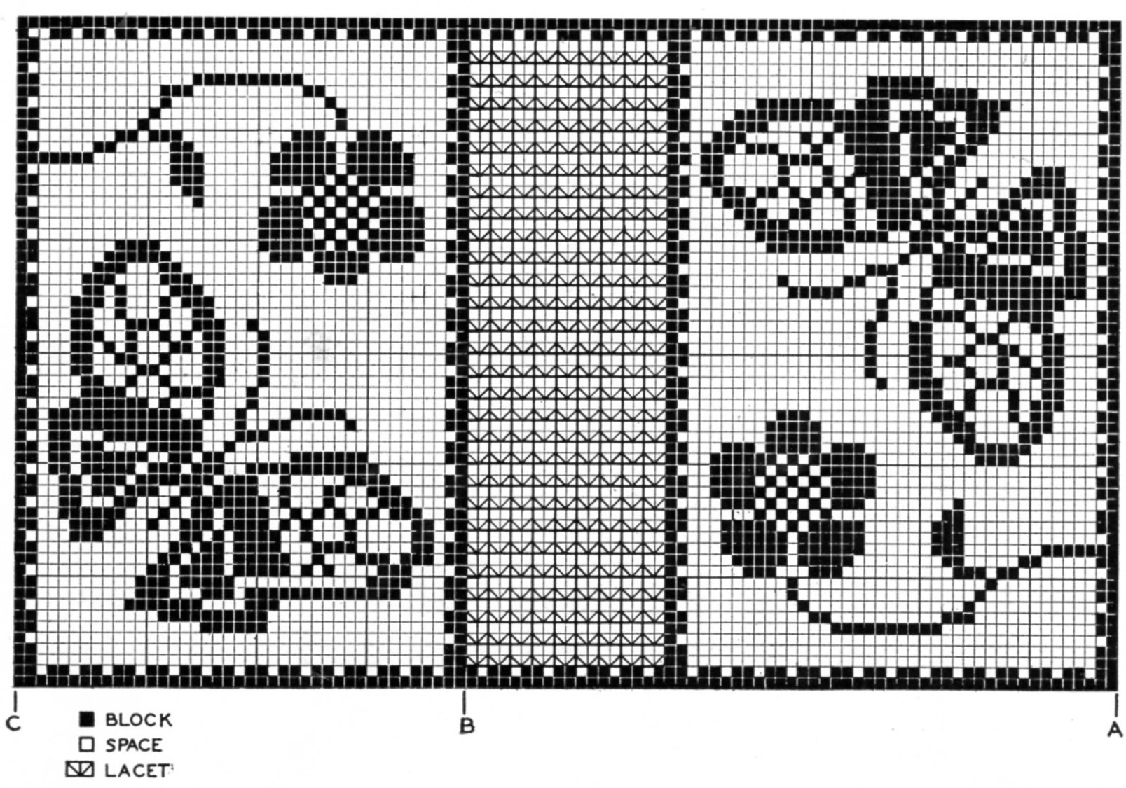Butterflies in the Garden Filet Crochet Chart