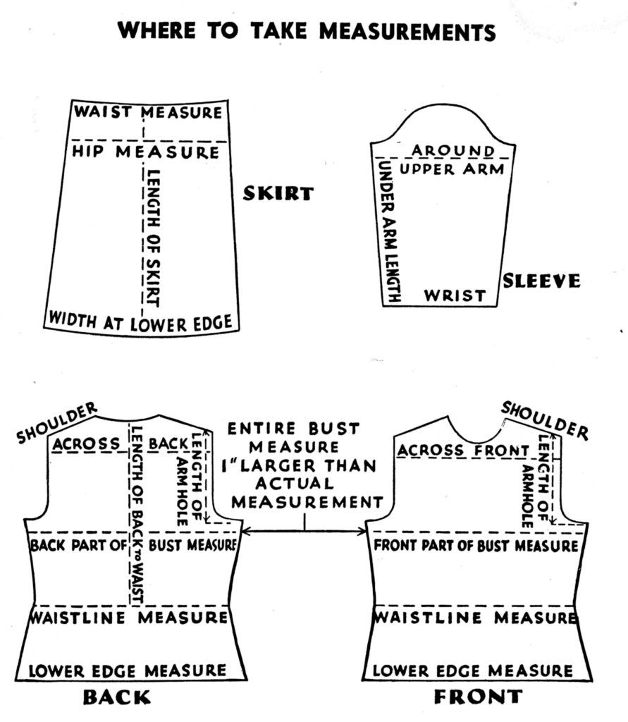 Where to Take Measurements Knitting Garment